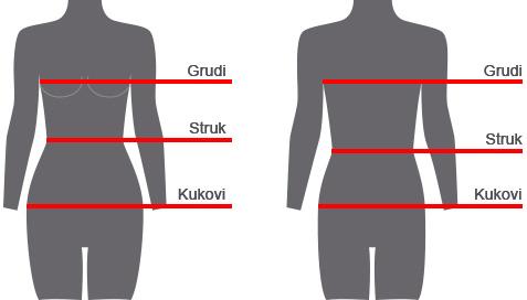 Kako odrediti veličinu odjeće koju nosite?